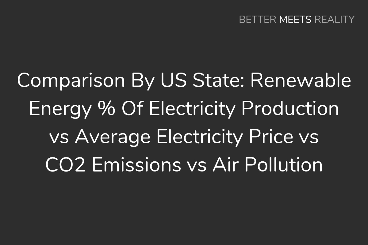 Comparison By US State: Renewable Energy % Of Electricity Production vs Average Electricity Price vs CO2 Emissions vs Air Pollution