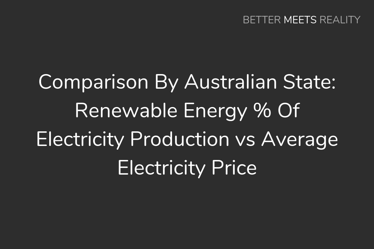 Comparison By Australian State: Renewable Energy % Of Electricity Production vs Average Electricity Price