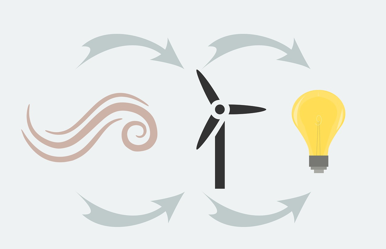 How Does Renewable Energy Work, & What Is It Used For? (Solar, Wind, Hydro, Geothermal & More)